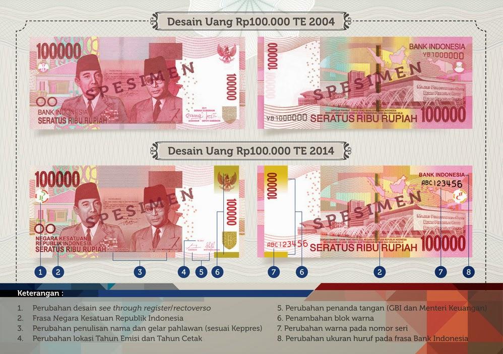 Ini Dia Uang NKRI yang Resmi Beredar 17 Agustus 2014