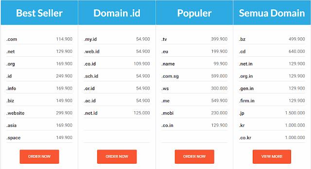 Harga domain di IDWebhost