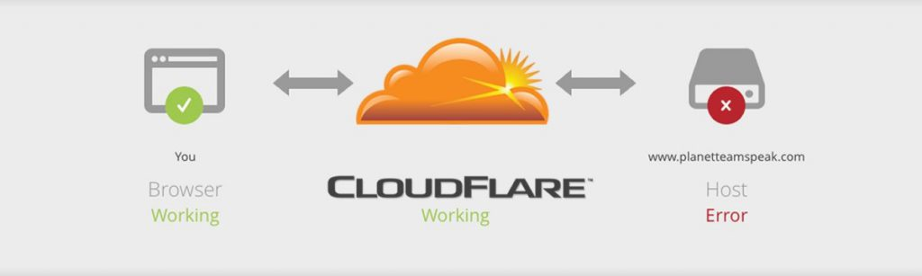 cara menggunakan cloudflare cdn
